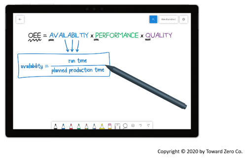 Use Availability to calculate OEE