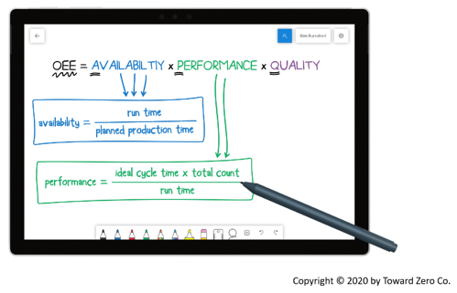 Use Performance to calculate OEE