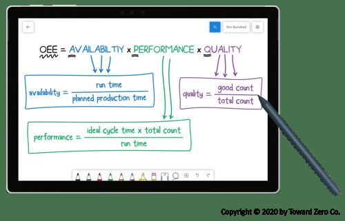 Use Quality to calculate OEE