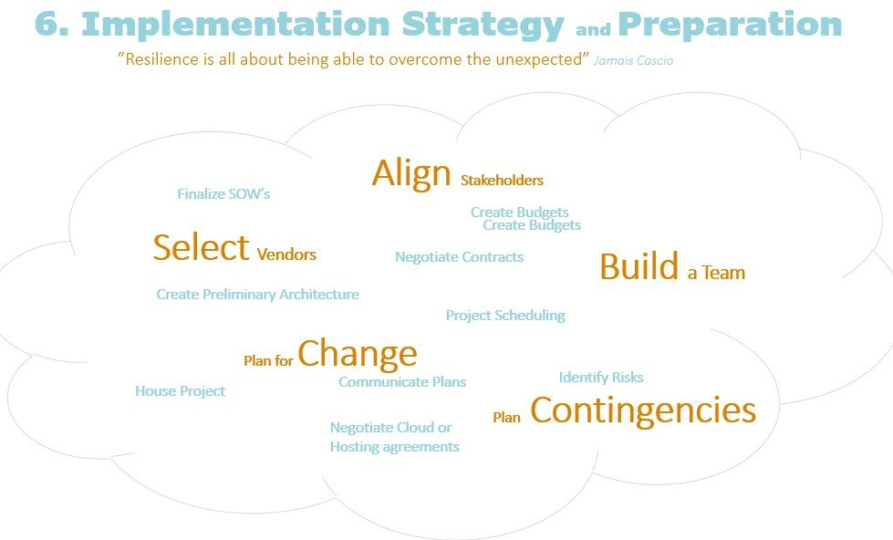 Implementation strategy and Preparation